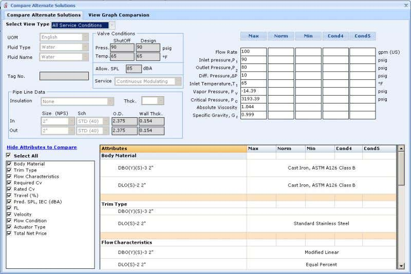 Service Conditions' view to compare results for all service Conditions. CIRCOR Select User Manual v2.0.0 Page