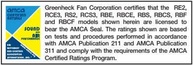 Greenheck Fan Corporation certifies that the RE2, RCE3, RS2, RCS3, RBE, RBCE, RBS, RBCS, RBF