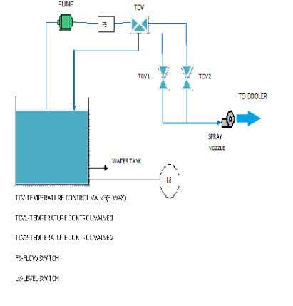 switch used to generate the alarm when the pressure in the compressor is low. Fig. 3.
