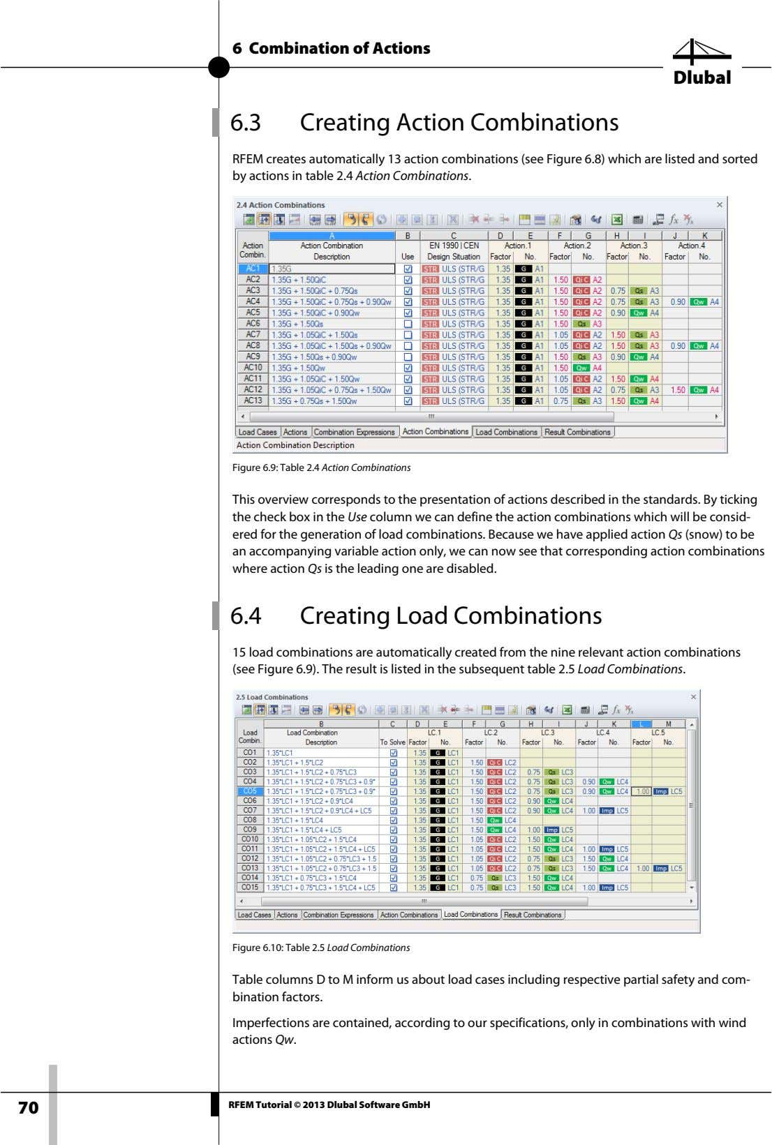 6 Combination of Actions Dlubal 6.3 Creating Action Combinations RFEM creates automatically 13 action combinations