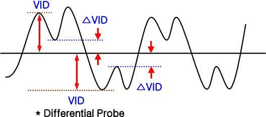 VID △VID △VID VID * Differential Probe