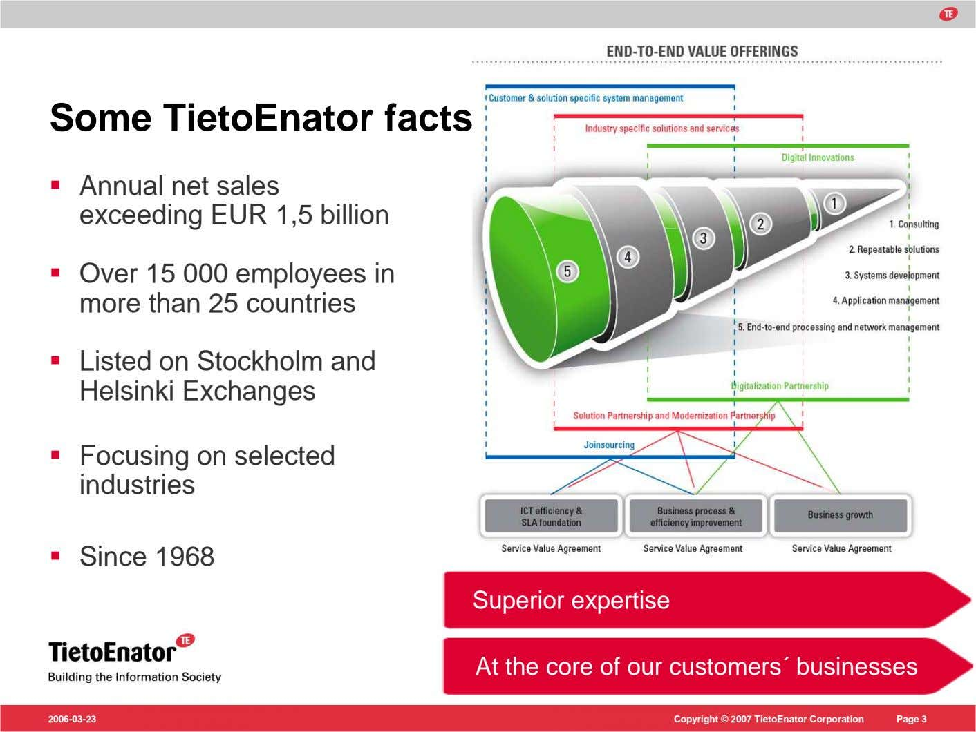 Some TietoEnator facts Annual net sales exceeding EUR 1,5 billion Over 15 000 employees in