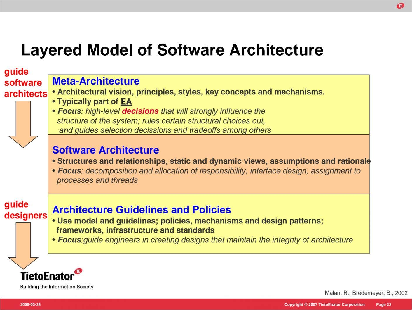 Layered Model of Software Architecture guide software Meta-Architecture architects • Architectural vision,