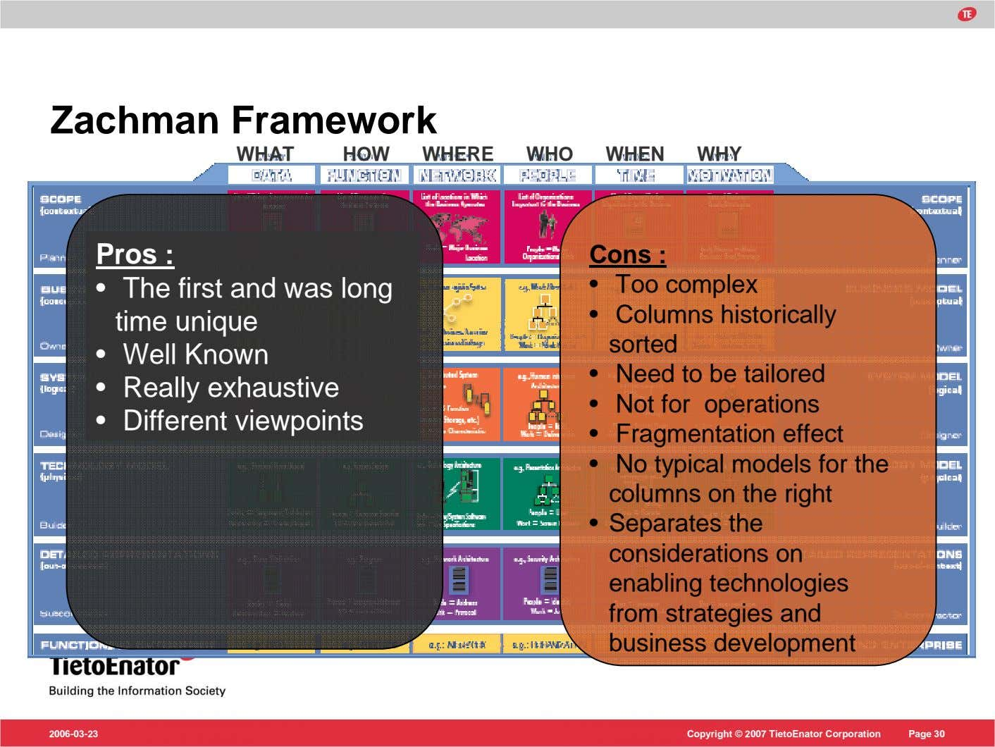 Zachman Framework WHAT HOW WHERE WHO WHEN WHY Pros : Cons : • The first