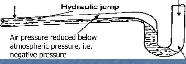Air pressure reduced below atmospheric pressure, i.e. negative pressure