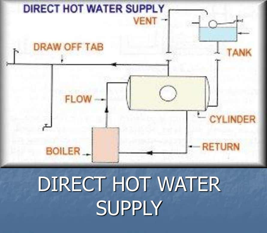 DIRECT HOT WATER SUPPLY