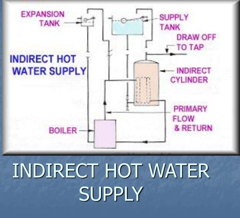 INDIRECT HOT WATER SUPPLY