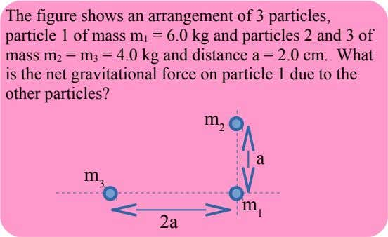 The figure shows an arrangement of 3 particles, particle 1 of mass m 1 =