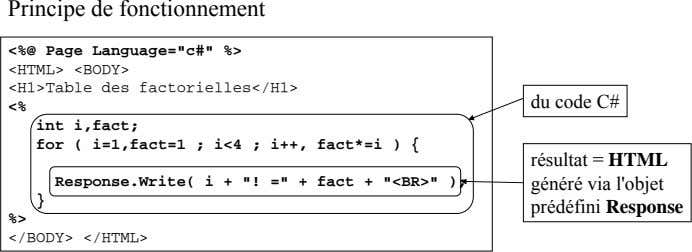 "Principe de fonctionnement <%@ Page Language=""c#"" %> <HTML> <BODY> <H1>Table"