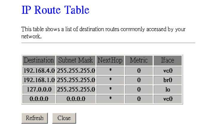 Routes Click this button to view the DSL device's r outing table. The IP Route Table