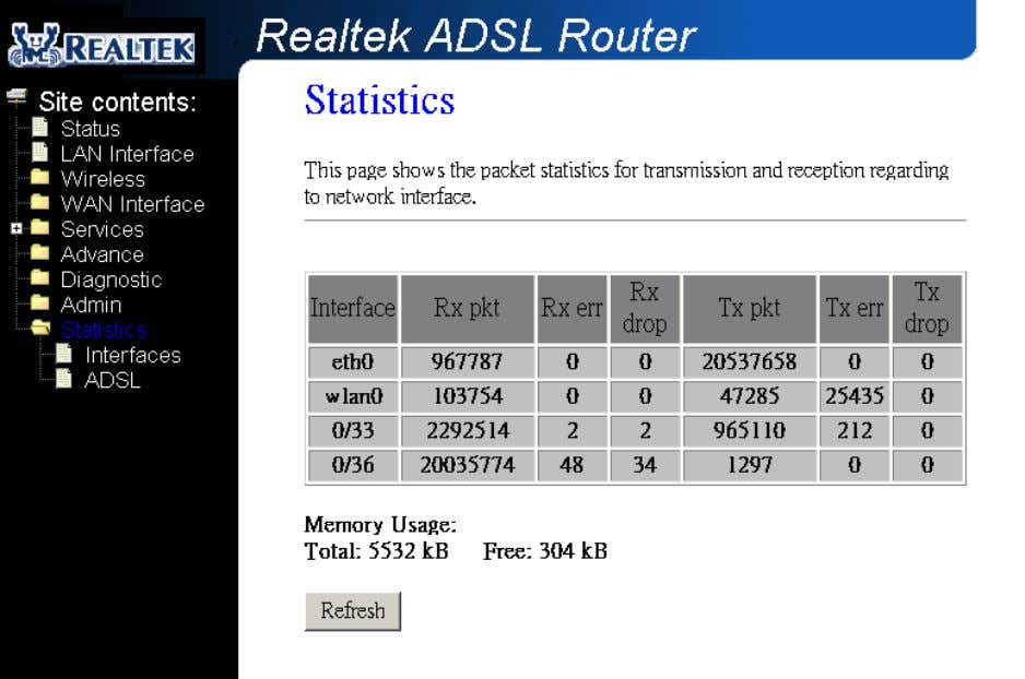 diagnose network and Inter net data transmission problems. To display updated statistics showing any new data