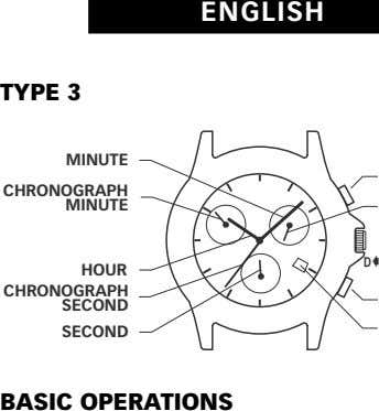 ENGLISH TYPE 3 MINUTE CHRONOGRAPH MINUTE D HOUR CHRONOGRAPH SECOND SECOND BASIC OPERATIONS