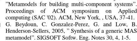 "Low, B. Henderson-Sellers, 2005, "" Synthesis of a generic MAS metamodel "" . SIGSOFT Softw. Eng."
