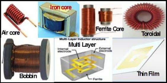 capacity due to the hysteresis and eddy current losses. Ferrite Core Inductors Types of Inductors These