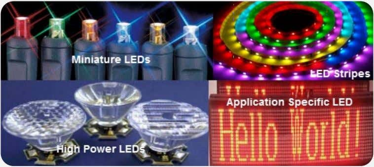 in the visible band of the electromagnetic spectrum. Applications of Zener Diode Miniature LEDs Miniature LEDs