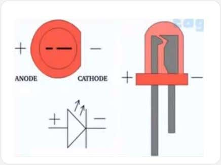 terminal is a cathode and the smaller one is an anode. LED Terminals Identification ¦ In