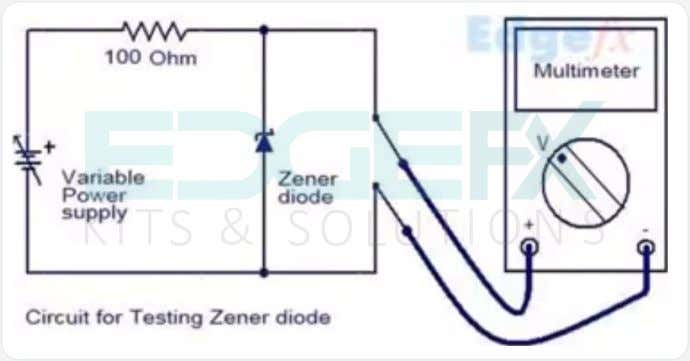 is less than the supply voltage or the Zener is open. Zener Diode Testing ¦ In
