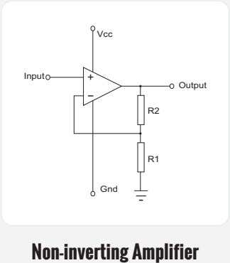 Vcc Input + Output - R2 R1 Gnd Non-inverting Amplifier