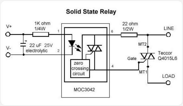 relays. These are of different types: reed relay coupled SSR, transformer coupled SSR, photo-coupled SSR, and