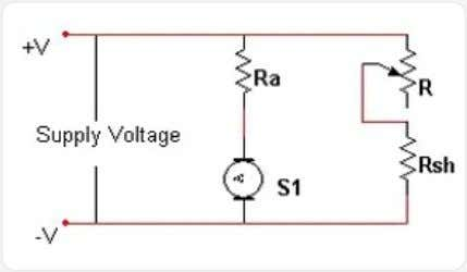 This can be achieved by using a variable resistor in a series with the field winding
