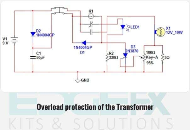 Overload protection of the Transformer