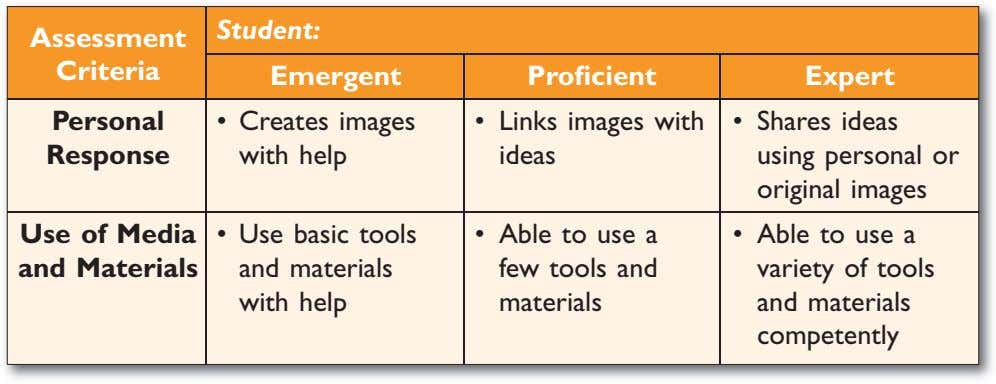 Student: Assessment Criteria Emergent Proficient Expert Personal Response • Creates images with help •