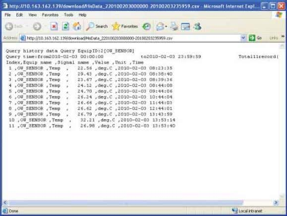 the Excel file page pops up, as shown in Figure 4-31. Figure 4-31 Excel file page