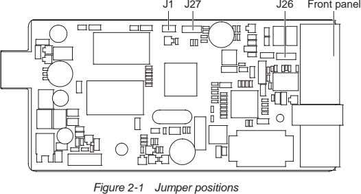 J1 J27 J26 Front panel Figure 2-1 Jumper positions