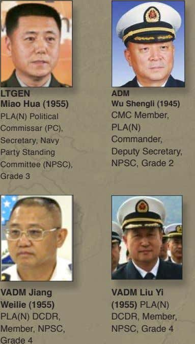 ADM Miao Hua (1955) Wu Shengli (1945) PLA(N) Political Commissar (PC), Secretary, Navy Party Standing