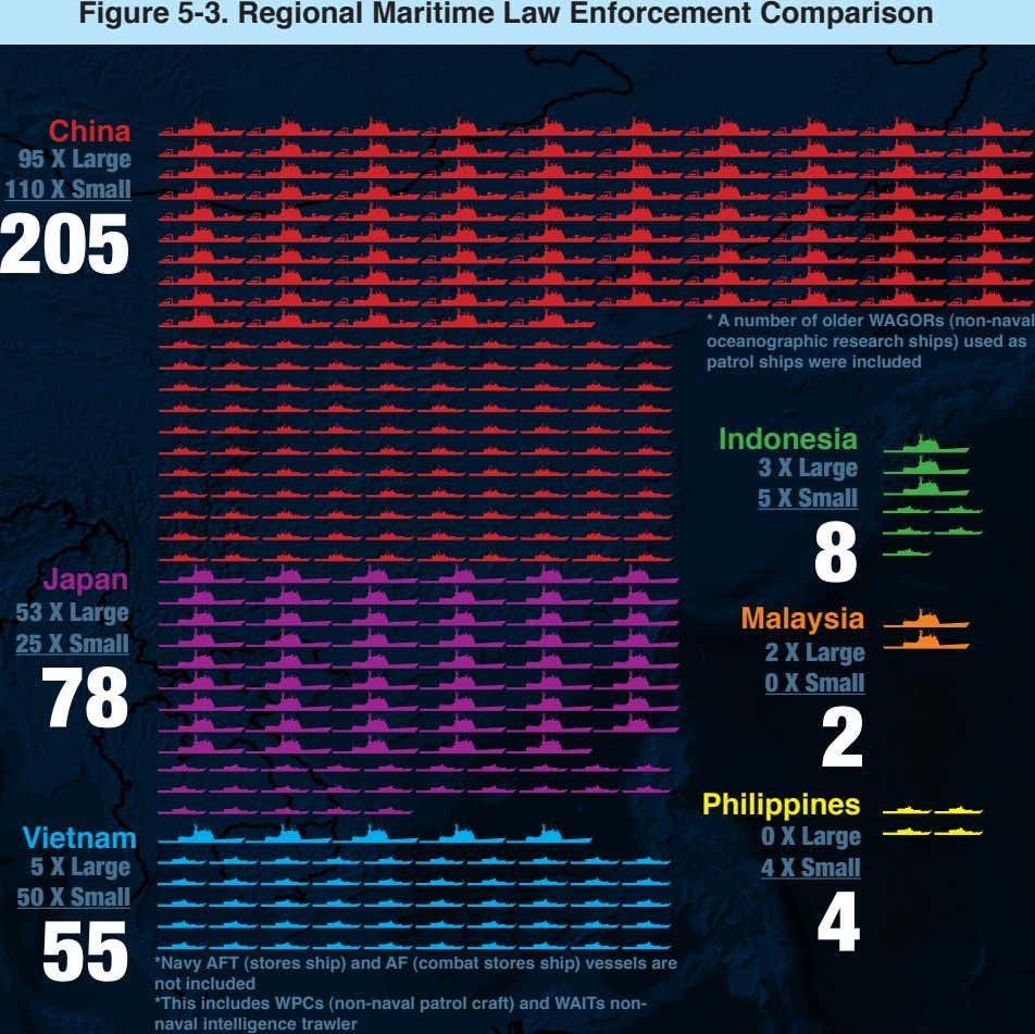 Figure 5-3. Regional Maritime Law Enforcement Comparison China 95 X Large 110 X Small 205