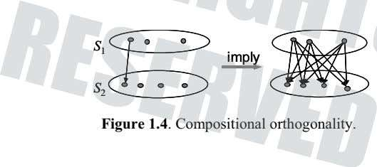 S S 1 1 S S 2 2 Figure 1.4. Compositional orthogonality.