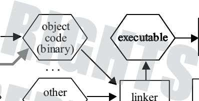 typical processing phases of programs using compilation. object object object object source source source