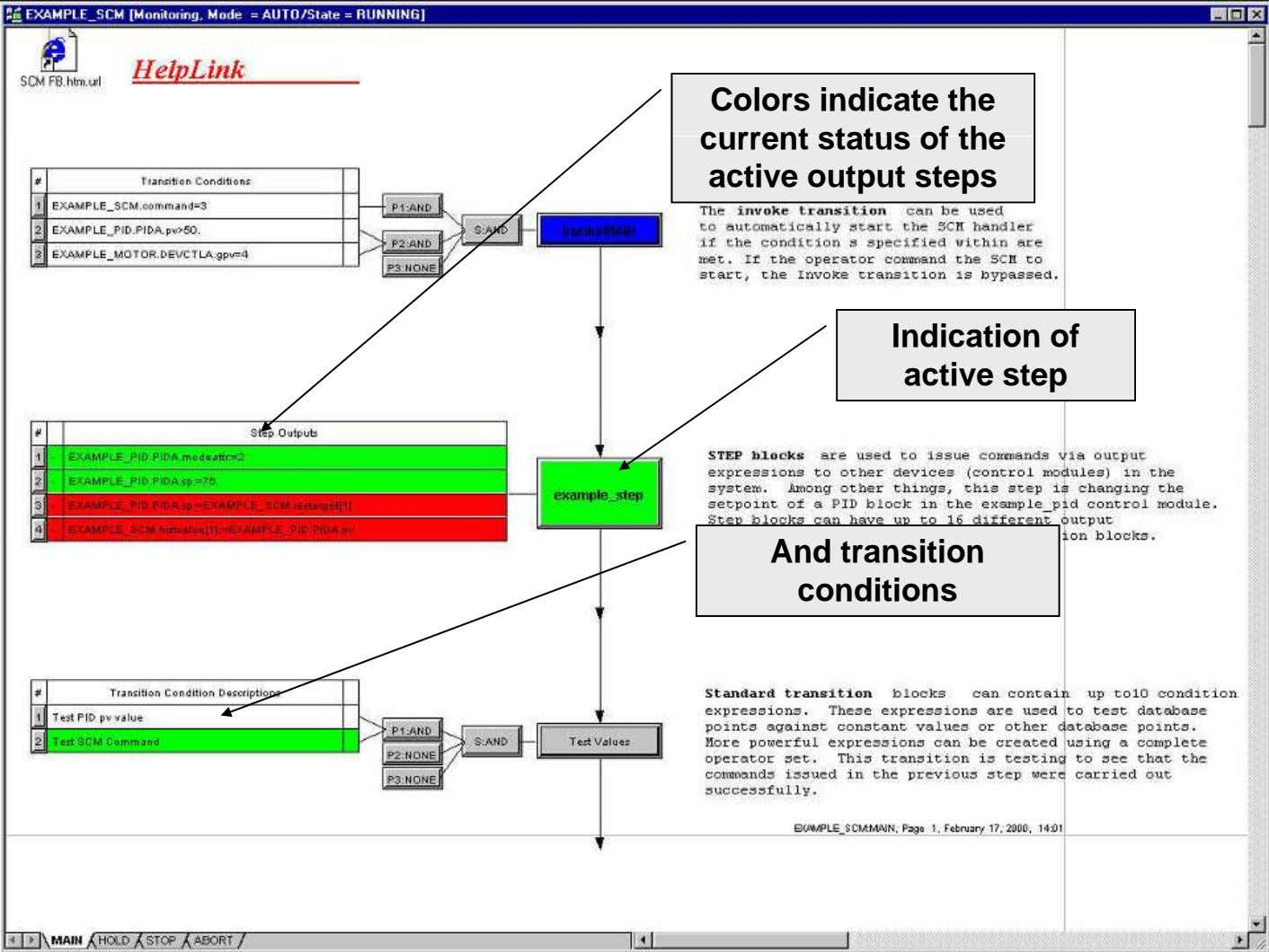 ControlControl Builder:Builder: LiveLive MonitoringMonitoring Colors indicate the current status of the active output