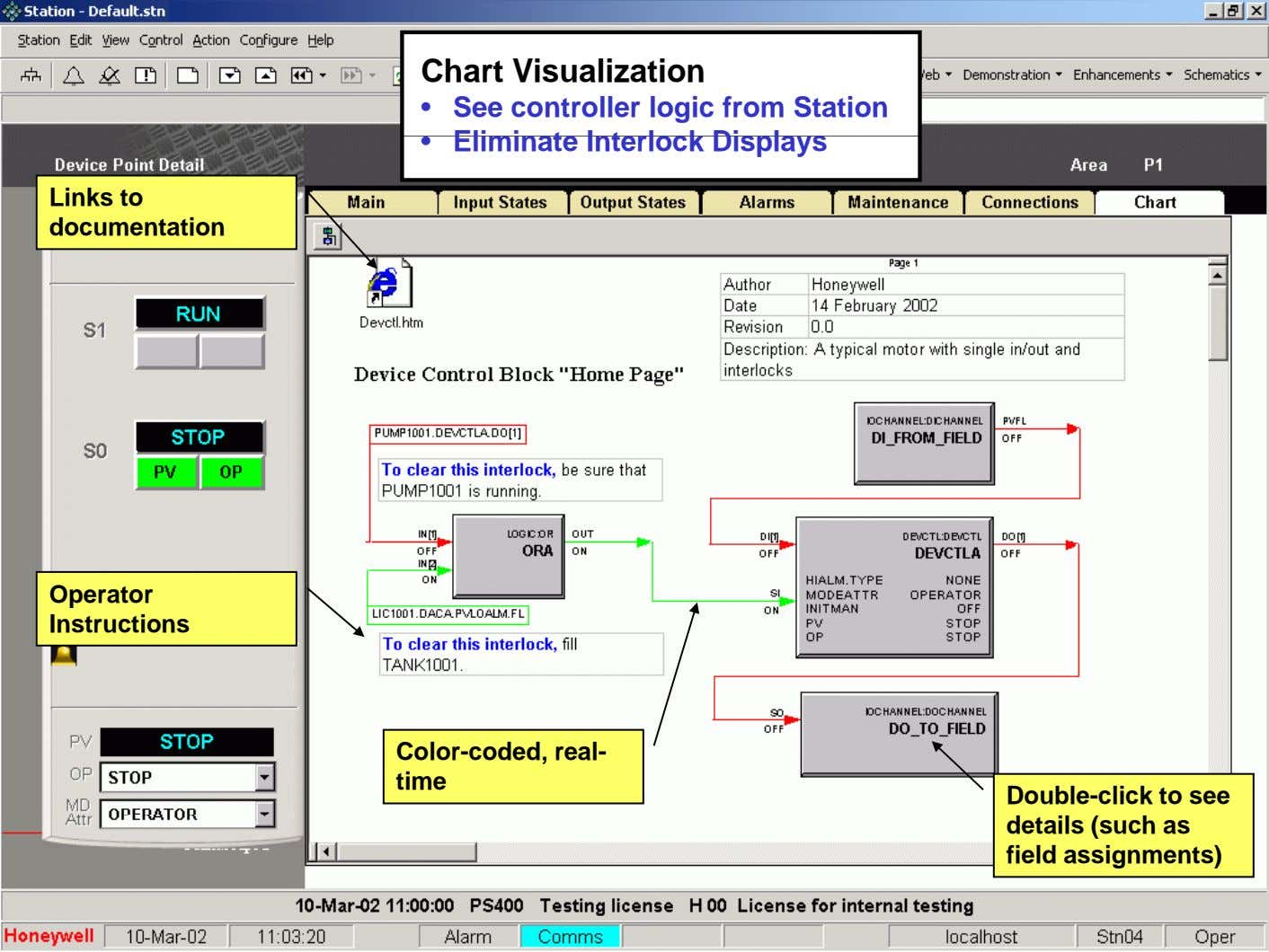 Chart Chart Chart Visualization Visualization Visualization • See controller logic from Station • Eliminate