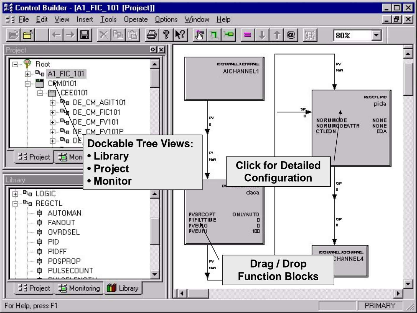 ControlControl ModuleModule ExampleExample Dockable Tree Views: • Library • Project Click for Detailed gu Confi