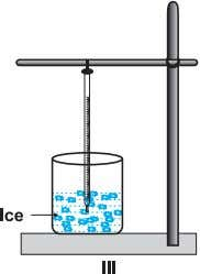 is the correct set up to determine the melting point of ice? (a) I (b) II