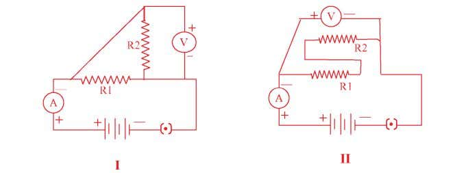 (c) (d) A B C D 27. The resistors R1 and R2 are connected in (a)