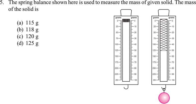 5. The spring balance shown here is used to measure the mass of given solid.