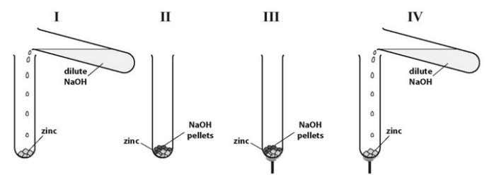 for studying the reaction of zinc with sodium bydroxide. (a) I. (b) II. (c) III. (d)