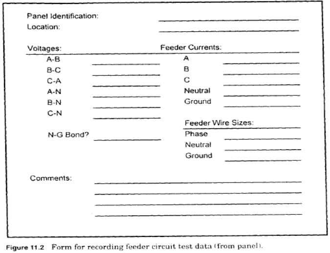 Forms for for Recording Recording Data forms that can used for initial verification of PQ disturbances