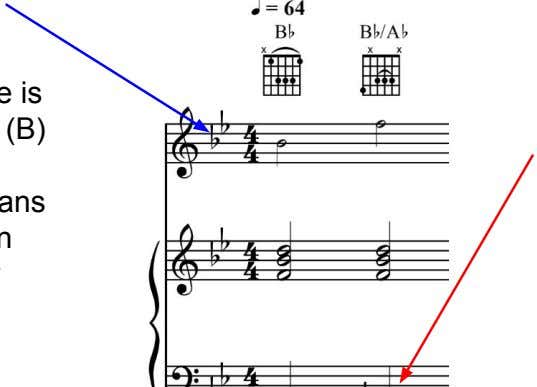 are called accidentals and last for one bar only. Flats and sharps can be cancelled by