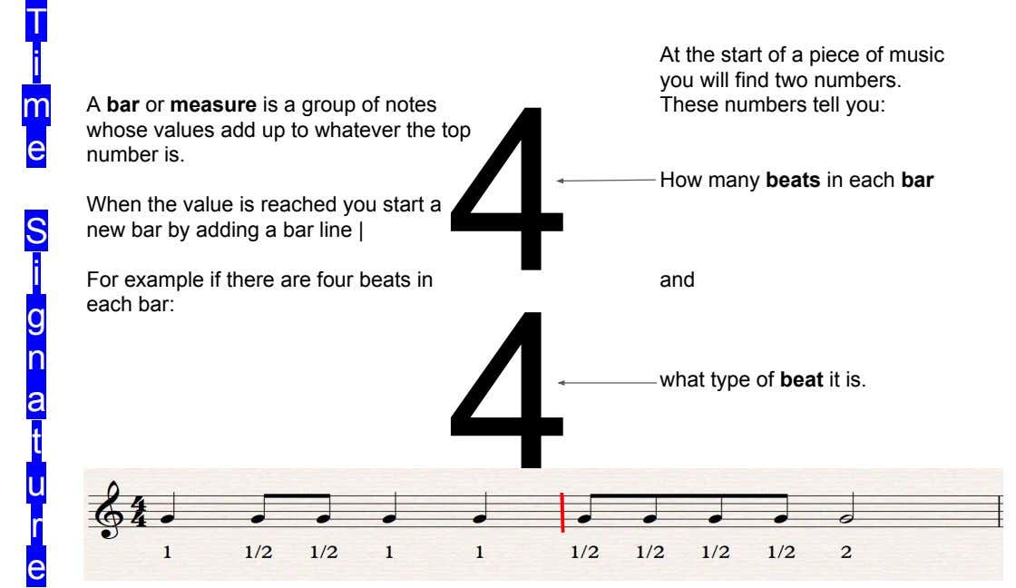 T i m A bar or measure is a group of notes whose values add