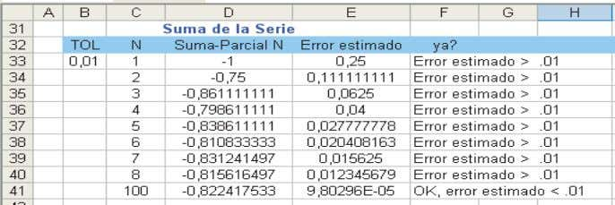 hasta que el error de aproximaci´on sea menor que TOL Soluci´on Figure 1.18: Sumas parciales y