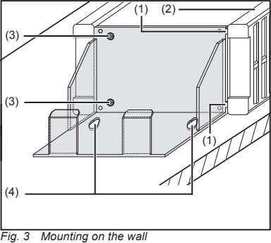 (1) (2) (3) (3) (1) (4) Fig. 3 Mounting on the wall