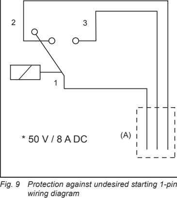 2 3 1 (A) * 50 V / 8 A DC Fig. 9 Protection against