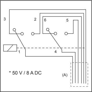 Protection against undesired starting 1-pin wiring diagram 3 2 6 5 1 4 * 50 V