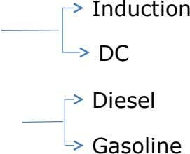 Induction DC Diesel Gasoline