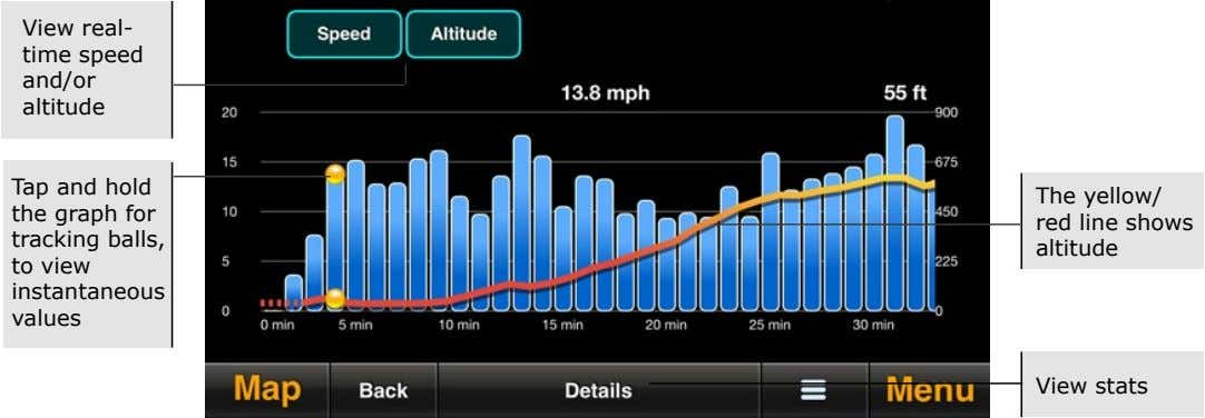 View real- time speed and/or altitude Tap and hold the graph for tracking balls, to