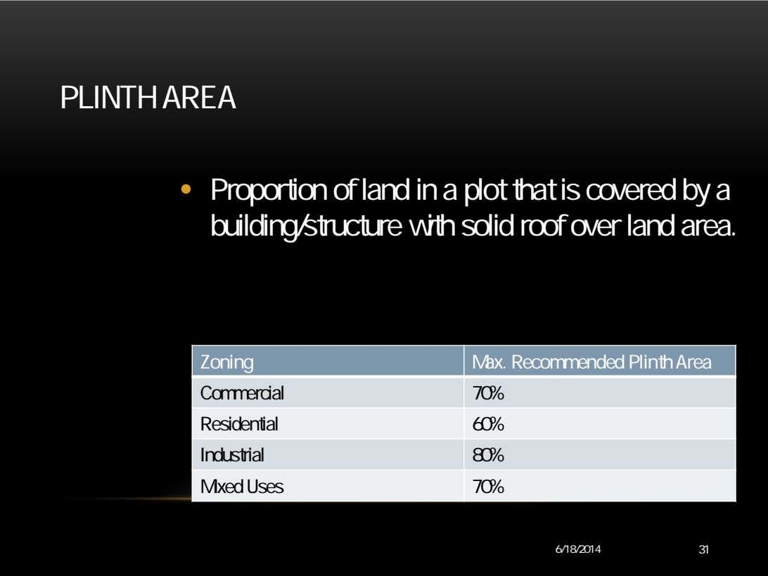 PLINTH AREA • Proportion of land in a plot that is covered by a building/structure