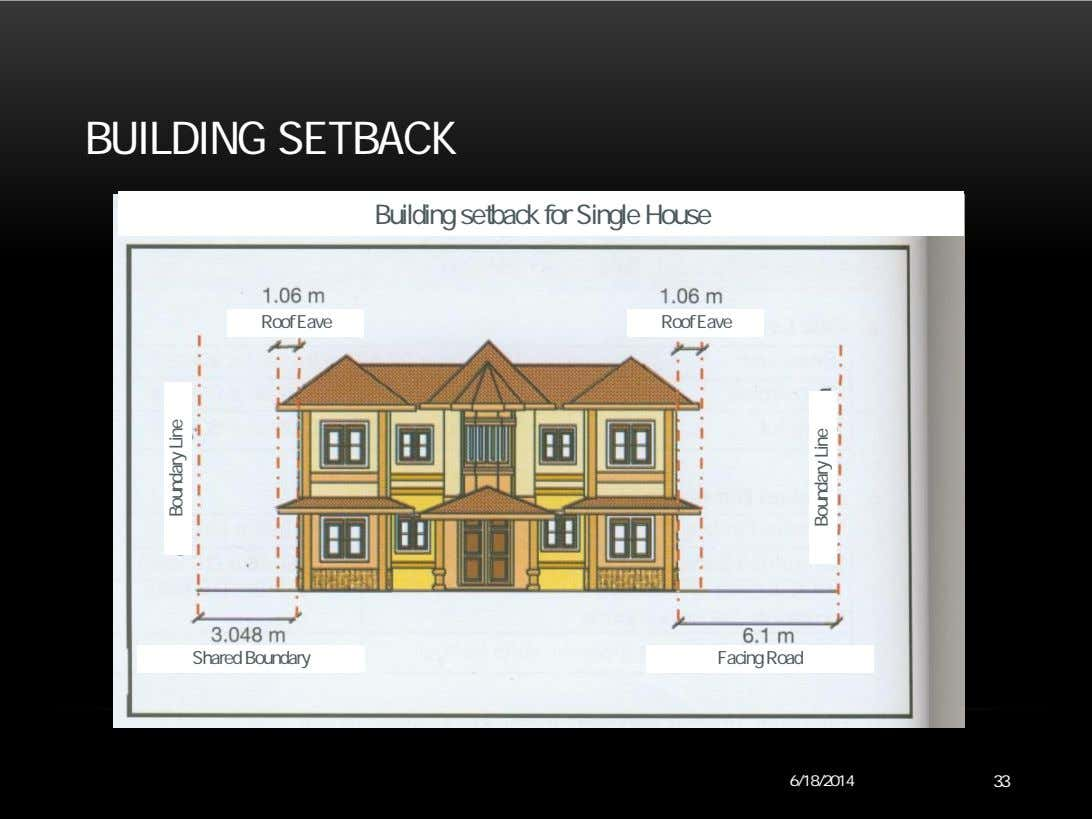 BUILDING SETBACK Building setback for Single House Roof Eave Roof Eave Shared Boundary Facing Road